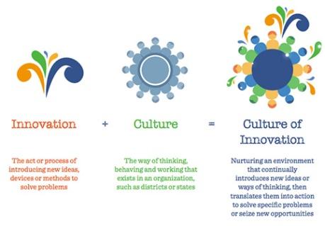 CultureOfInnovation_Feature